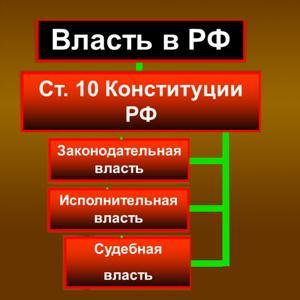 Органы власти Ковдора